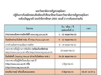 ปฏิทินและเกณฑ์การรับสมัครนักศึกษาภาคปกติ รอบที่ 3 รอบรับตรงร่วมกัน..ของระบบ TCAS 2561 ประจำปีการศึกษา 2561 มหาวิทยาลัยราชภัฏสวนสุนันทา  รอบที่ 3 รับตรงร่วมกัน : เปิดรับสมัครวันที่ 9-13 พ.ค.  รับสมัครออนไลน์ที่ http://tcas.cupt.net/