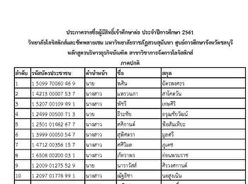 ประกาศรายชื่อผู้มีสิทธิ์เข้าศึกษาต่อ ประจำปีการศึกษา 2561 (ศูนย์ชลบุรี)