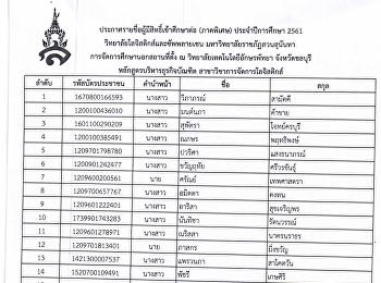 ประกาศรายชื่อ ชลบุรี ปี2561