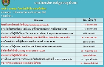 ปฏิทินการดำเนินงานรับสมัครนักศึกษาใหม่ ประจำปีการศึกษา 2562 (รอบที่ 1 Portfolio รับตรงโดยไม่มีการสอบข้อเขียน) สอบถามรายละเอียดเพิ่มเติมได้ที่ฝ่ายรับเข้าศึกษา 021601380