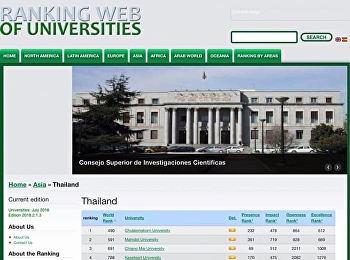 Suan Sunandha is No. 1 Rajabhat University and No. 22 University in Thailand, according to Webometrics' University Ranking, Spain.
