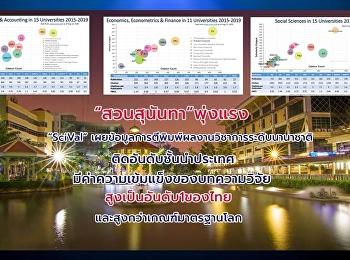 """""""สวนสุนันทา""""พุ่งแรง """"SciVal"""" เผยข้อมูลการตีพิมพ์ผลงานวิชาการระดับนานาชาติติดอันดับชั้นนำประเทศ มีค่าความเข้มแข็งของบทความวิจัย สูงเป็นอันดับ1ของไทย และสูงกว่าเกณฑ์มาตรฐานโลก"""